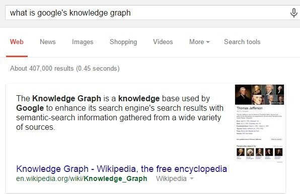 google-knowledge-card